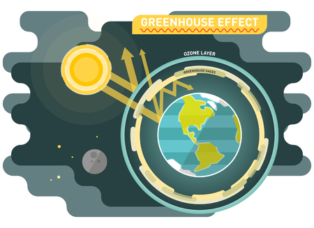Greenhouse effect diagram, graphic vector illustration with sun and planet earth with ozone and greenhouse gases layers.