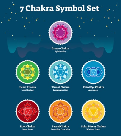 7 Chakras symbol collection poster, vector Illustration with geometrical signs and colors symbolizing each chakra. Esoteric body science. Vettoriali