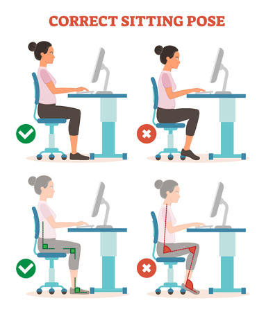 Postura sentada correcta en el lugar de trabajo cartel informativo de atención médica, esquema de ilustración vectorial con ángulos corporales recomendados. Mujer de la vista de perfil frente al escritorio de la computadora.