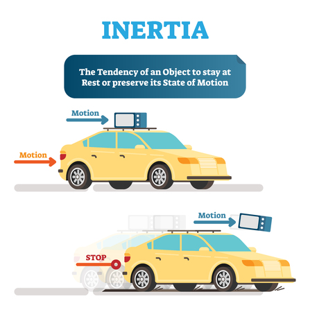 Inertia tendency demonstration example with moving objects, vector illustration educational science poster diagram.