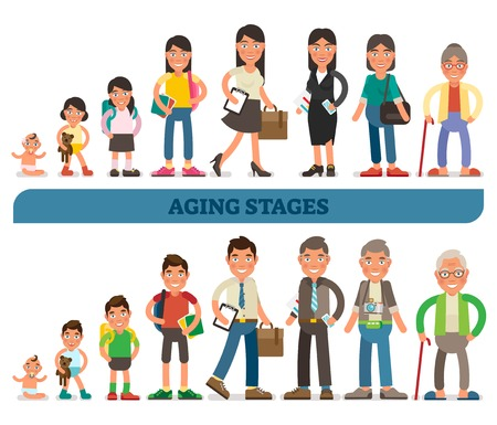 Aging stages conceptual flat vector illustration collection, from baby to teenage to adult and elderly. Female and male family characters. Generation life cycle.