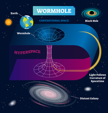 Wormhole vector illustration. Travel and cosmic teleport in spacetime. Infographic with earth, conventional space, hyperspace, distant galaxy and light curvature. Illustration
