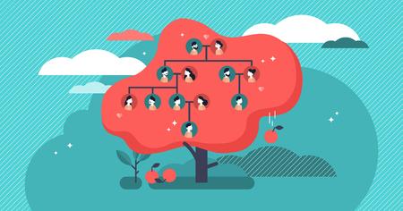 Illustrazione piana di vettore dell'albero genealogico. Esempio di dati di collegamento dei parenti. Collezione del patrimonio genealogico umano di una famiglia rappresentata in uno schema a forma di melo. Simbolo della tradizione dei vecchi parenti.