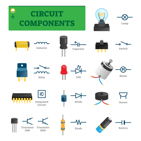 Illustrazione di vettore dei componenti del circuito. Elenco con parti di tecnologia elettrica come induttore, relè, circuito integrato, diodo o transistor. Simboli di schema tecnico isolato. Ingegneria hardware digitale.