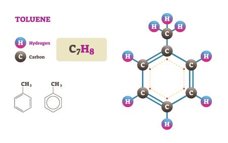 Toluene vector illustration. Labeled chemical structure diagram. Hydrogen and Carbon atoms bonding together and forming toluene molecule. Illustration