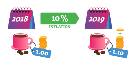 Inflation vector illustration. Economical finance changes process explanation. General price level percentage sustained increase in year. Infographic with goods and services getting expensive annualy.