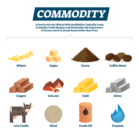 Commodity vector illustration. Economical raw materials and goods example. Isolated trade business concept with industry products or service set. Agricultural, oil and metal domestic export resources. Ilustrace