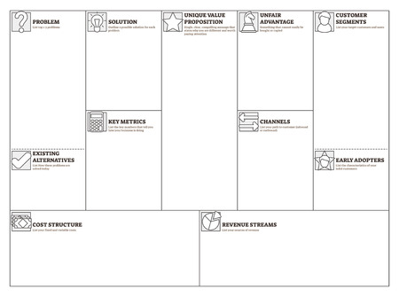 Lean canvas vector illustration. Business plan presentation blank template table. Alternative and effective tool for entrepreneurs. Simple method that helps deconstruct idea into its key assumptions.