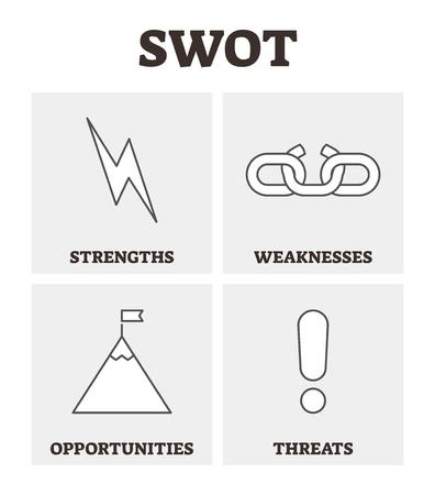 Ilustración de vector FODA. BW simple esbozó el análisis de la estrategia del proyecto empresarial. Método para examinar fortalezas, debilidades, oportunidades y amenazas. Técnica básica de marketing para la investigación del éxito y el fracaso