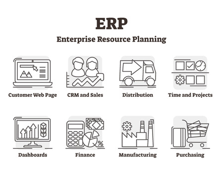 ERP vector illustration. Outlined enterprise resource planning explanation. Integrated management software of business processes. CRM, sales, distribution, dashboard, finance and manufacturing listing Vectores
