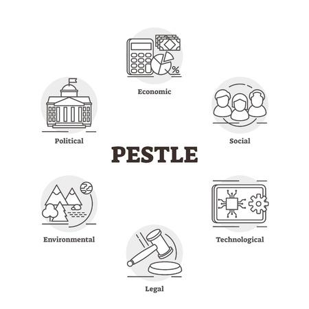 Illustration vectorielle de pilon. Plan stratégique d'analyse de la connaissance du marché labellisé. Concept de modèle de liste de contrôle économique, social, technologique, juridique, environnemental et politique pour le lancement du projet. Vecteurs