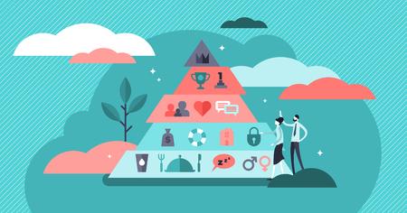 Grundbedürfnisse Vektor-Illustration. Flaches winziges Maslows-Hierarchie-Personenkonzept. Dreieckspyramide mit physiologischer, sicherer, sozialer Wertschätzung der Zugehörigkeit und Selbstverwirklichungsebenen-Strukturschema.