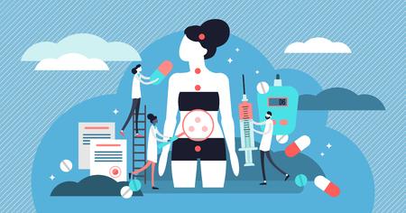 Illustration vectorielle d'endocrinologie. Concept de personnes minuscules de maladies d'hormones. Branche du système endocrinien de la médecine abstraite et de la biologie. Recherche comportementale ou comparative sur les traitements. Problème de glande anatomique