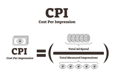 CPI or Cost per impression vector illustration. BW advertising media selection method scheme. Marketing related to web traffic and measured impressions. Sales ads strategy for web customer management.