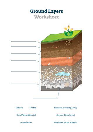 Illustrazione di vettore del foglio di lavoro degli strati di terra. Modello vuoto di superficie del suolo. Schema di struttura della terra educativa etichettato come compito delle lezioni del corso di geografia stampabile per insegnanti e apprendimento di argomenti di geologia. Vettoriali
