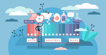 Ph scale vector illustration. Flat tiny acid, neutral and base persons concept. Chemical measurement for food, medicine and other substances. Color gradient numbers indicators as test chart analysis.