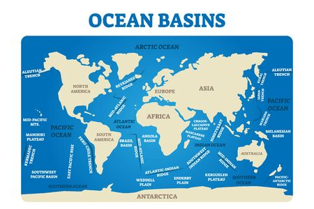 Ocean basins vector illustration. Labeled earth topographic sea map scheme. Educational diagram with trenches, ridges, plains and plateau. World water division parts with plate boundaries contours.