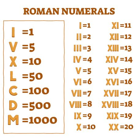 Roman numerals vector illustration. Old numbers and letters counting system. Ancient historical digits typing educational list. Explanation and meaning in classical arabic style for clock measurements