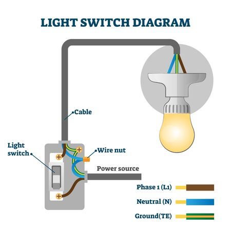 Light switch diagram vector illustration. Labeled EU lamp standards scheme. Physics graphic with cable, wire nut and power source connections. Electric energy chain structure with lamp bulb example. 向量圖像