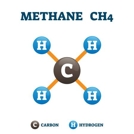 Methane CH4 chemical compound, vector illustration example model. Natural gas consisting of one carbon and four hydrogen atoms. Emission from livestock production. Powerful greenhouse gas used as fuel