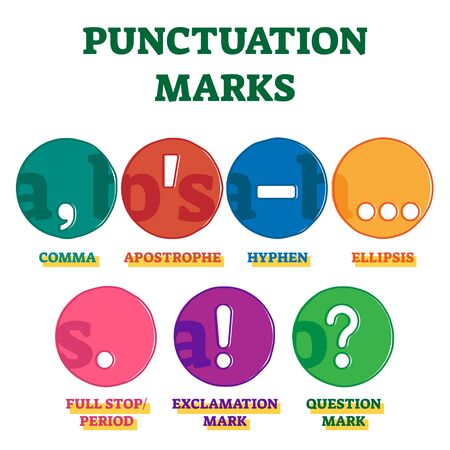 Punctuation marks system vector illustration example set. Language grammar guide for learning correct sentence structure. Comma, apostrophe, hyphen, ellipsis, period, exclamation and question marks. Ilustración de vector