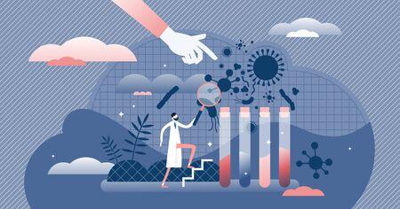 Illustration vectorielle de virologie. La prévention scientifique des virus étudie le concept de personnes minuscules à plat. Recherche sur les vaccins médicaux et travail de microbiologie éducative pour l'épidémie de maladie épidémique du coronavirus Covid-19 Vecteurs