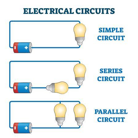 Elektrische Schaltungen-Vektor-Illustration. Einfaches, serielles und paralleles Anschlussschema für Glühbirnen. Erklärungsdiagramm nach EU-Norm mit Stromquelle und Licht. Infografik zu verschiedenen Stromleitungssystemen.