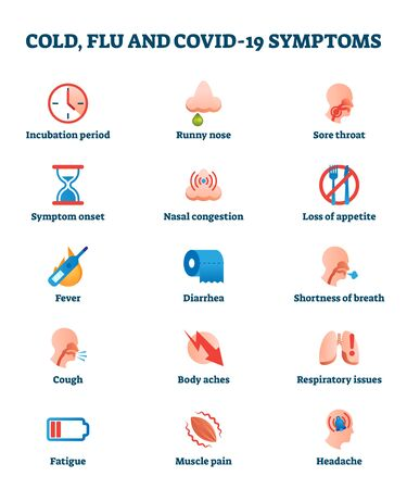 Cold, flu and Covid-19 symptoms isolated collection list vector illustration. Disease signs on transparent background as visual material for infographics. Cough, fatigue, headache, diarrhea symbos. 向量圖像