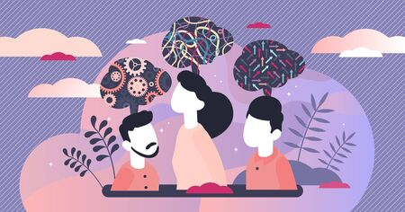 Mind behavior concept, flat tiny persons vector illustration. Abstract inner thought process and symbolic emotional activity. Personality and mental mindset types. Personal attitude and lifestyle.