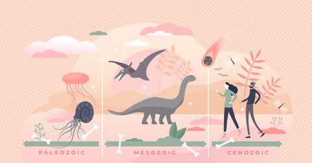 Geologic time scale with chronological evolution timeline flat tiny persons concept. Labeled educational paleozoic, mesozoic and cenozoic history scheme vector illustration. Earth era periods scene. Vectores