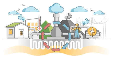 Geothermal energy production as home heating system scheme outline concept. Temperature source with earth warmth resource collector as alternative and green home climate control vector illustration.