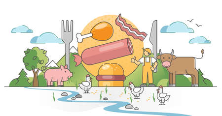 Meat production farm with products, animals and butcher outline concept. Agriculture farming with livestock, bacon and chickens in ecological paddock vector illustration. Bio food business industry.