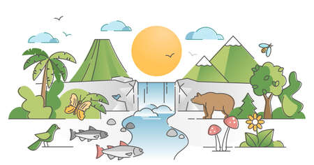 Nature landscape with wild species habitat diversity scene outline concept. Overall harmony and sustainable ecosystem for animals, fish and birds vector illustration. Protected fauna vegetation area.