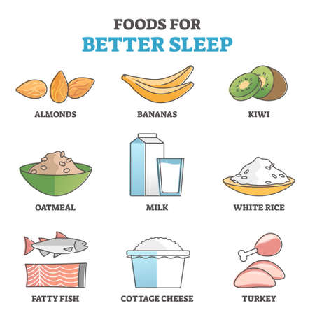 Foods for better sleep or evening eating diet collection outline concept
