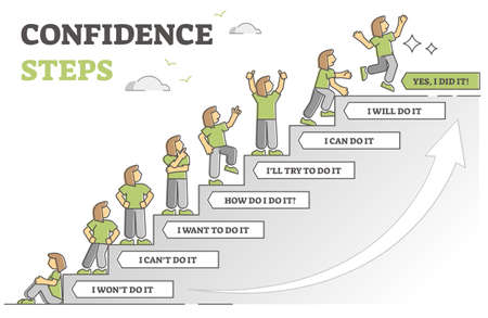 Confidence steps as motivation stages for life change choice outline diagram Vector Illustration
