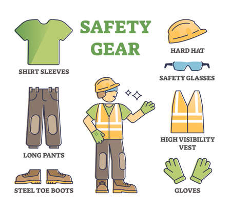 Safety gear collection as worker equipment in construction site outline set