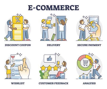 E-commerce business elements with online shop elements outline collection Vector Illustratie