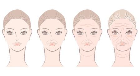 arrugas: Proceso de envejecimiento de cerca mujer adulta hermosa aislado en blanco