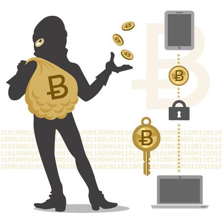 robbery: Bitcoin, hacker and its transaction