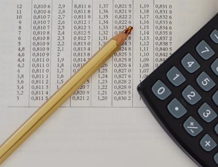 Números e lápis Imagens