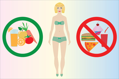Allowed and prohibited signs, healthy and unhealthy food, vector