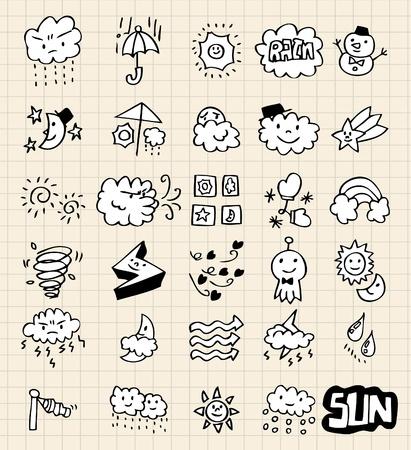 mano disegnare il meteo