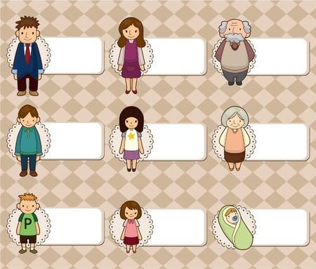 Familiekaart