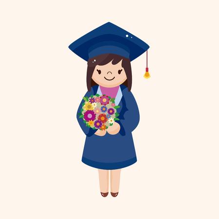 diplom studen: Doktorand Thema Element