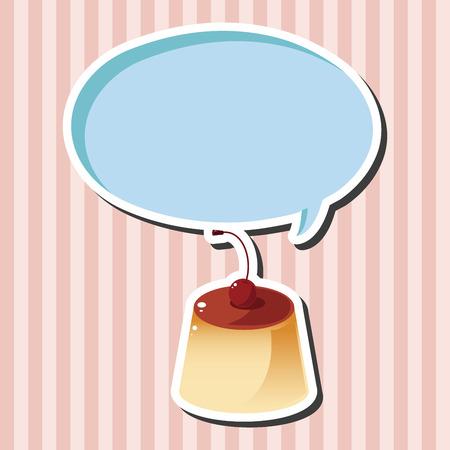 custard: pudding theme elements