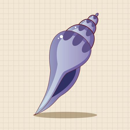 scallops: shell theme elements