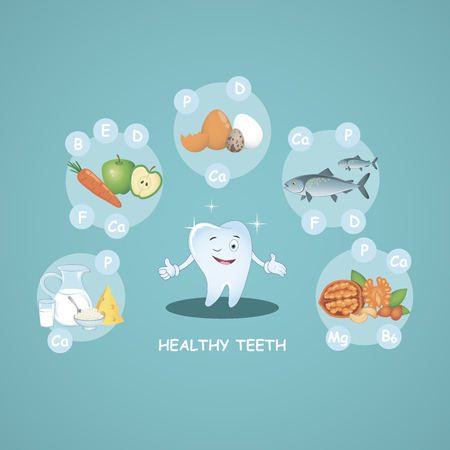 Happy healthy teeth. Proper nutrition. Healthy foods. Beautiful smile. Vector illustration. Illustration for children dentistry and orthodontics. Useful vitamins to teeth.