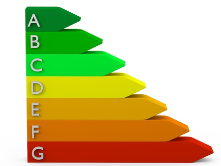 perfomance: Enery efficieny perfomance scale as 3D chart