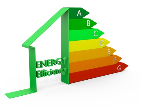 energy performance certificate: Energy efficieny performance scale as 3D chart