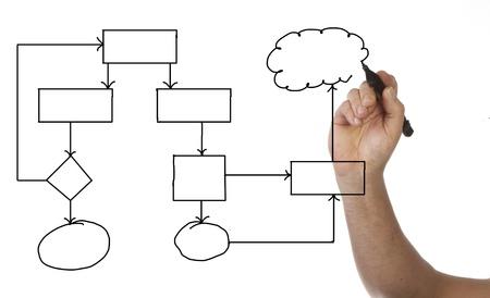 dataflow: Elaboraci�n de un plan de negocios o concepto aislado sobre fondo blanco Foto de archivo